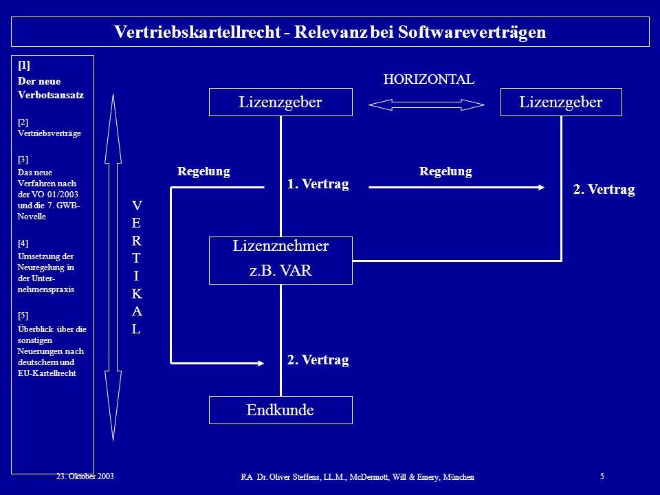 23. Oktober 2003 RA Dr. Oliver Steffens, LL.M., McDermott, Will & Emery, München 5 Vertriebskartellrecht - Relevanz bei Softwareverträgen [1] Der neue
