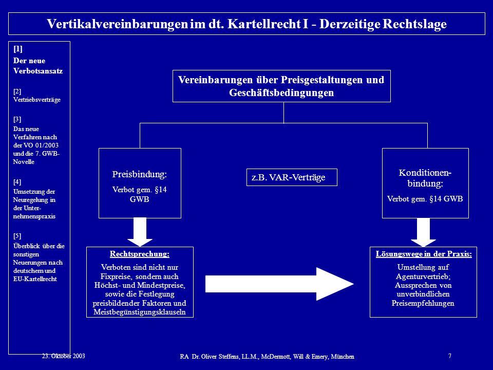 23. Oktober 2003 RA Dr. Oliver Steffens, LL.M., McDermott, Will & Emery, München 7 Vertikalvereinbarungen im dt. Kartellrecht I - Derzeitige Rechtslag