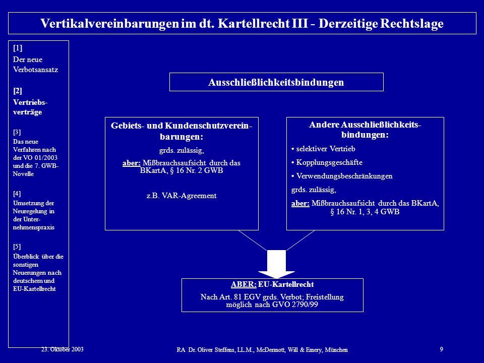 23. Oktober 2003 RA Dr. Oliver Steffens, LL.M., McDermott, Will & Emery, München 9 Vertikalvereinbarungen im dt. Kartellrecht III - Derzeitige Rechtsl