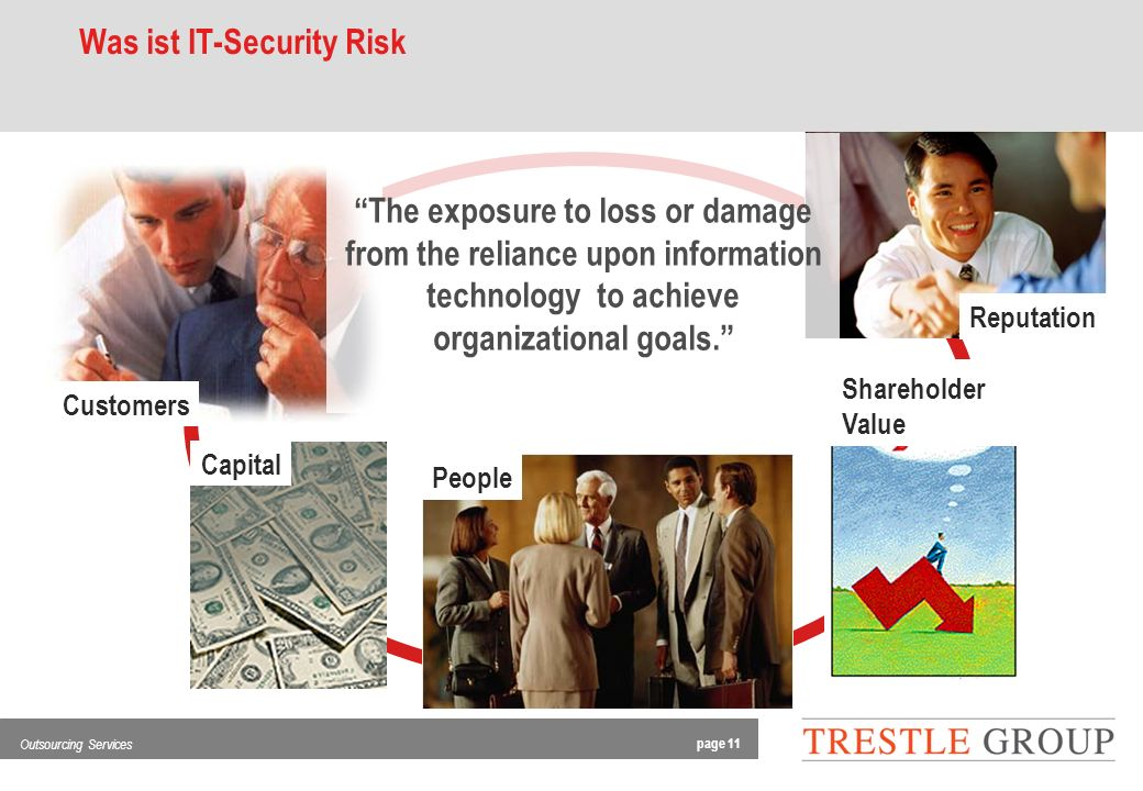 page 11 Outsourcing Services Was ist IT-Security Risk Customers Reputation Capital People Shareholder Value The exposure to loss or damage from the re