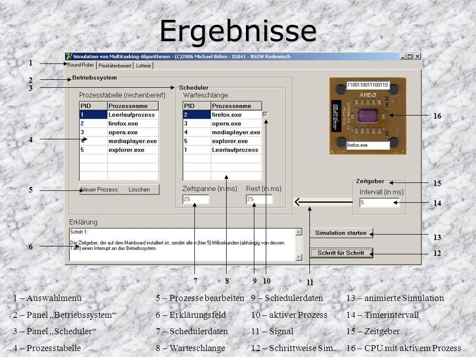 Ergebnisse1 2 3 4 5 6 7 8 910 11 12 13 14 15 16 1 – Auswahlmenü5 – Prozesse bearbeiten9 – Schedulerdaten13 – animierte Simulation 2 – Panel Betriebssy