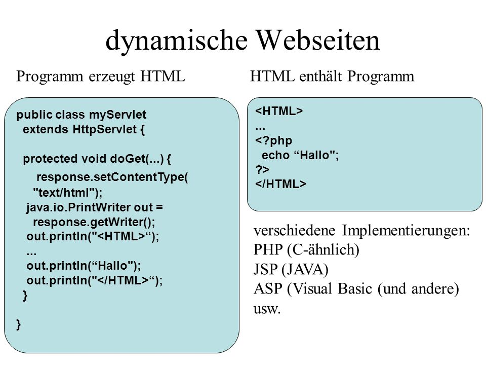 dynamische Webseiten public class myServlet extends HttpServlet { protected void doGet(...) { response.setContentType( text/html ); java.io.PrintWriter out = response.getWriter(); out.println( );...