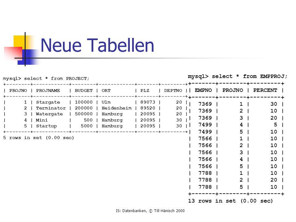 IS: Datenbanken, © Till Hänisch 2000 Mitarbeiter (Namen) des Projekts Stargate Projekte nach Budget sortiert Aufsteigend Absteigend Mitarbeiter, die an Projekten in Ulm arbeiten Projekte mit durchführender Abteilung Neue Tabellen, Joins