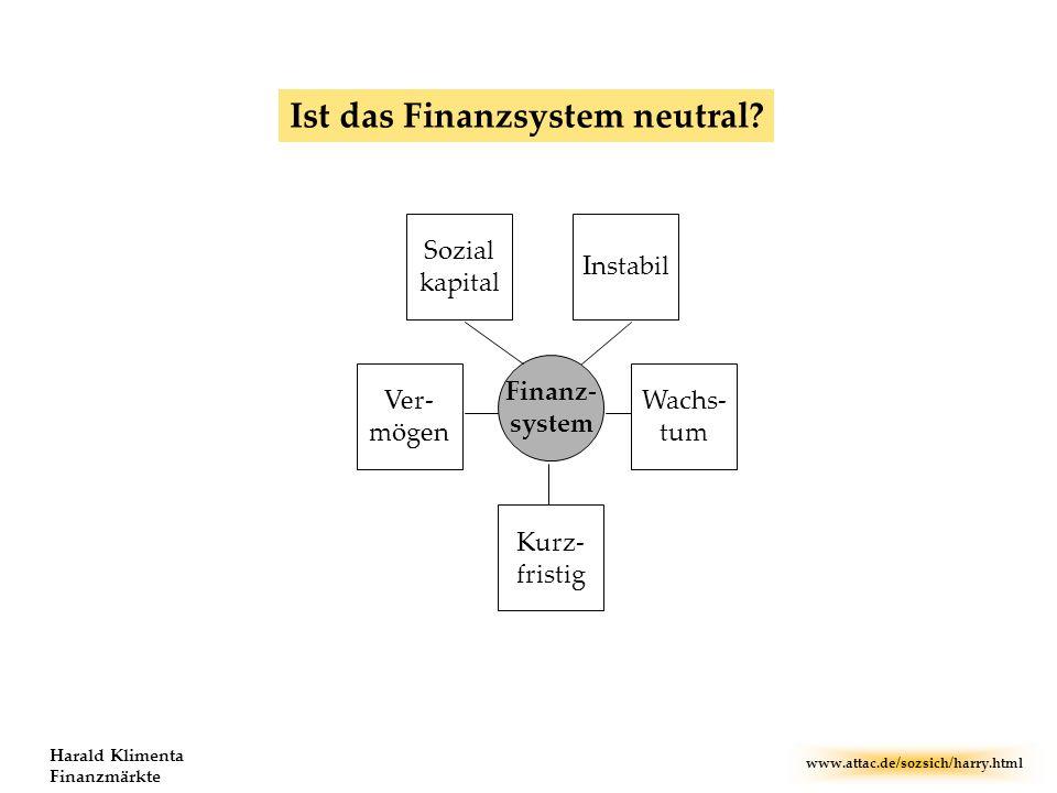 www.attac.de/sozsich/harry.html Harald Klimenta Finanzmärkte Kurz- fristig Instabil Sozial kapital Wachs- tum Ver- mögen Finanz- system Ist das Finanz