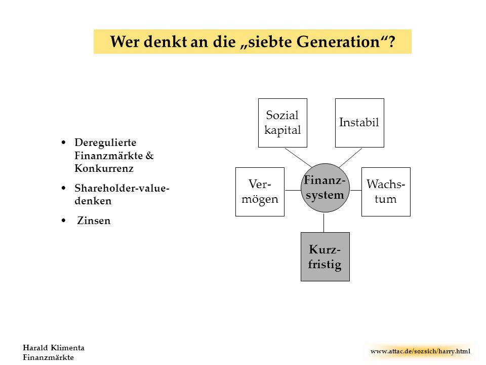 www.attac.de/sozsich/harry.html Harald Klimenta Finanzmärkte Kurz- fristig Instabil Sozial kapital Wachs- tum Ver- mögen Finanz- system Deregulierte F