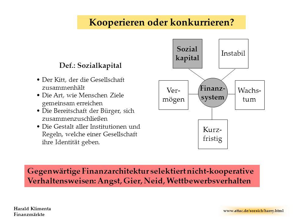 www.attac.de/sozsich/harry.html Harald Klimenta Finanzmärkte Kurz- fristig Instabil Sozial kapital Wachs- tum Ver- mögen Finanz- system Kooperieren od