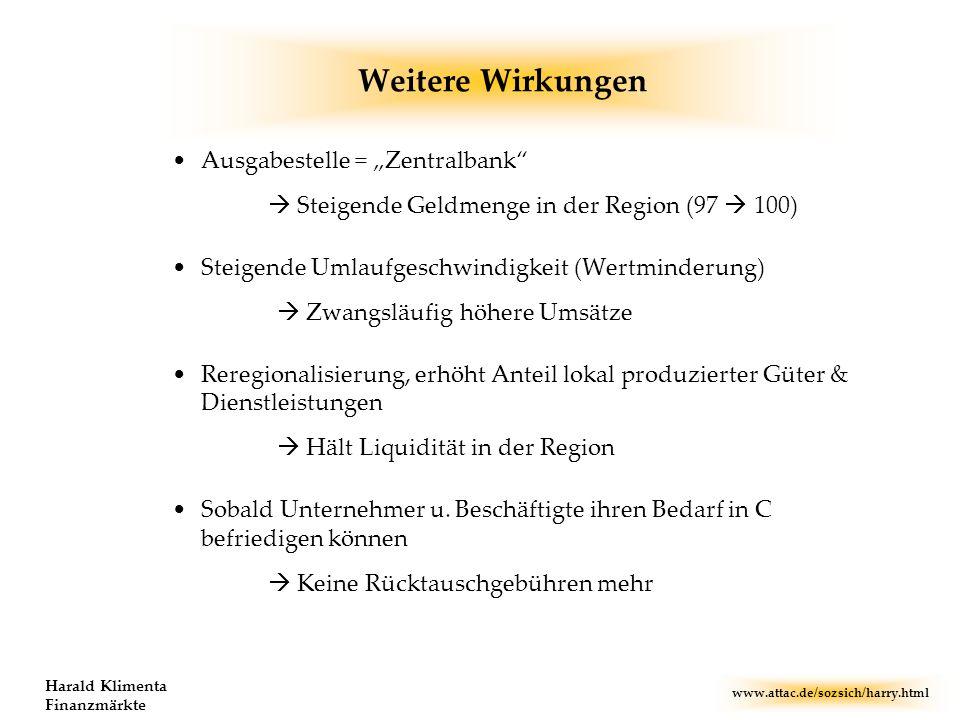 www.attac.de/sozsich/harry.html Harald Klimenta Finanzmärkte Weitere Wirkungen Ausgabestelle = Zentralbank Steigende Geldmenge in der Region (97 100)