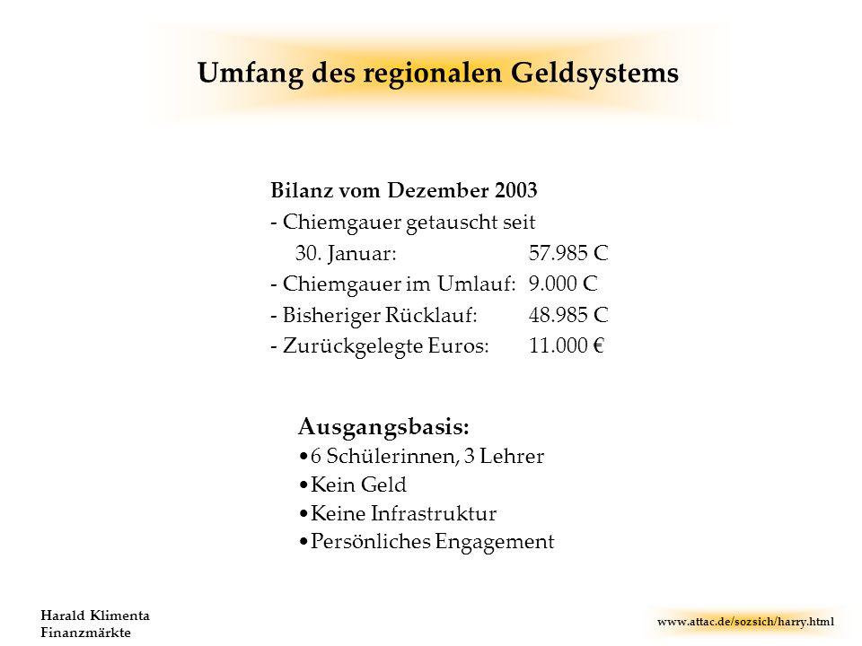 www.attac.de/sozsich/harry.html Harald Klimenta Finanzmärkte Umfang des regionalen Geldsystems Bilanz vom Dezember 2003 - Chiemgauer getauscht seit 30