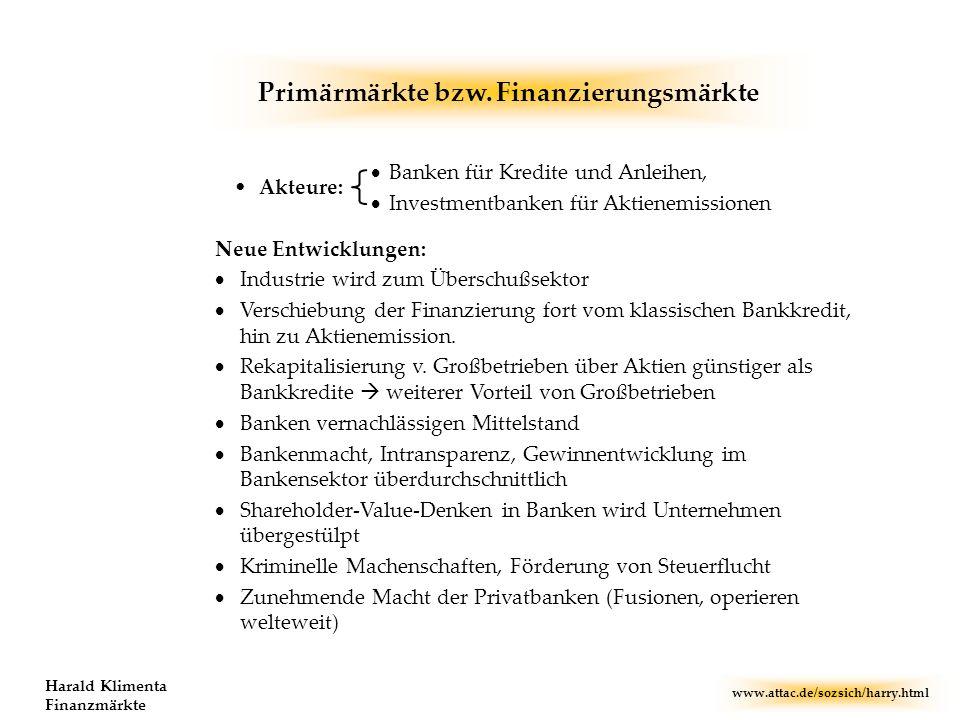 www.attac.de/sozsich/harry.html Harald Klimenta Finanzmärkte Banken für Kredite und Anleihen, Investmentbanken für Aktienemissionen Neue Entwicklungen