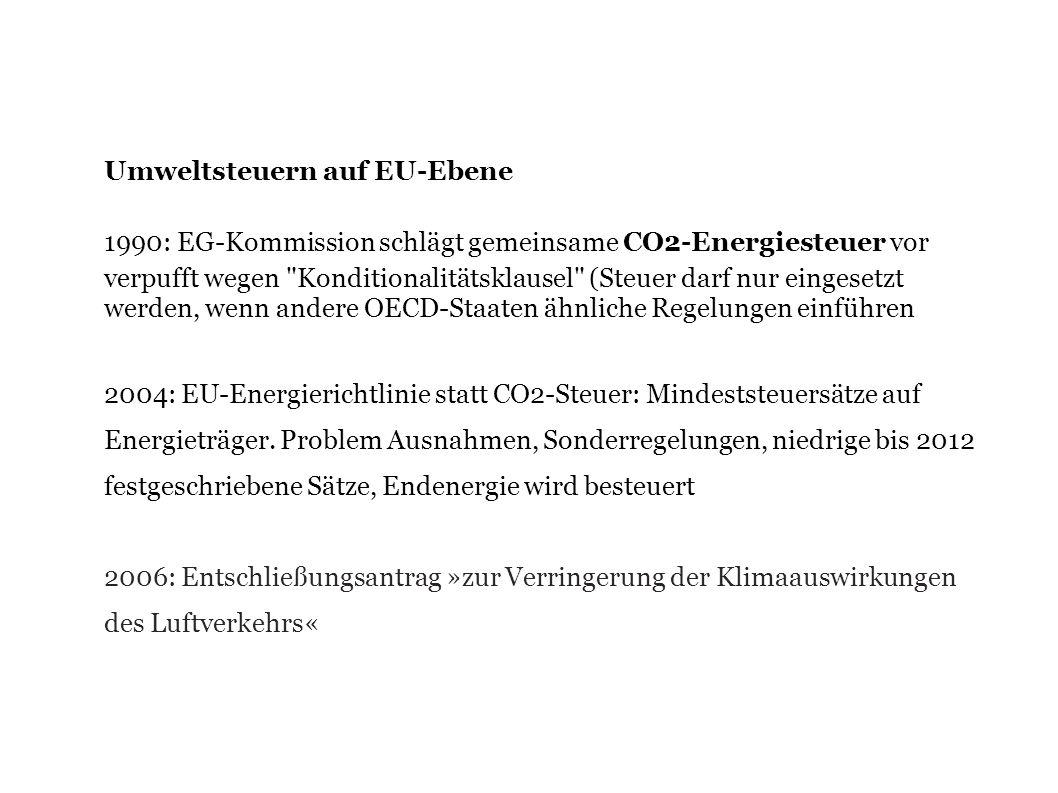 Umweltsteuern auf EU-Ebene 1990: EG-Kommission schlägt gemeinsame CO2-Energiesteuer vor verpufft wegen