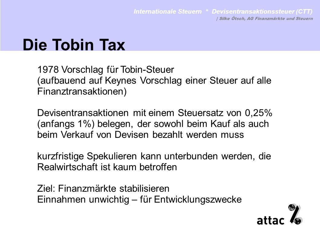 1978 Vorschlag für Tobin-Steuer (aufbauend auf Keynes Vorschlag einer Steuer auf alle Finanztransaktionen) Devisentransaktionen mit einem Steuersatz v