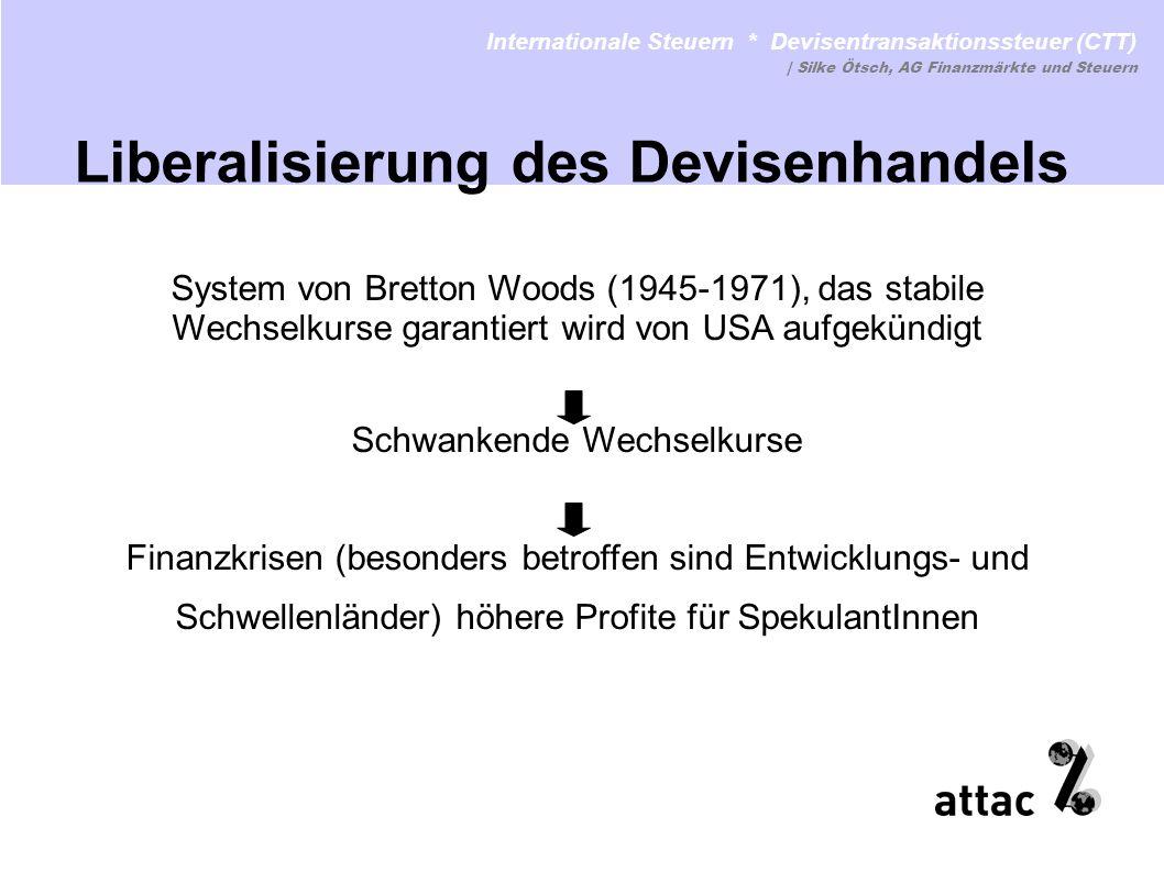 System von Bretton Woods (1945-1971), das stabile Wechselkurse garantiert wird von USA aufgekündigt Schwankende Wechselkurse Finanzkrisen (besonders b
