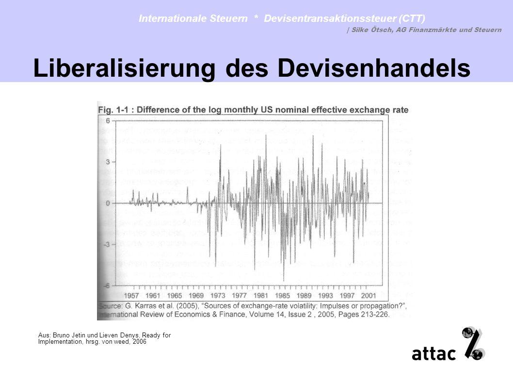 ...wegen der Zentralisierung des Währungshandels Die Transfers werden über internationale Zahlungssysteme (z.B.