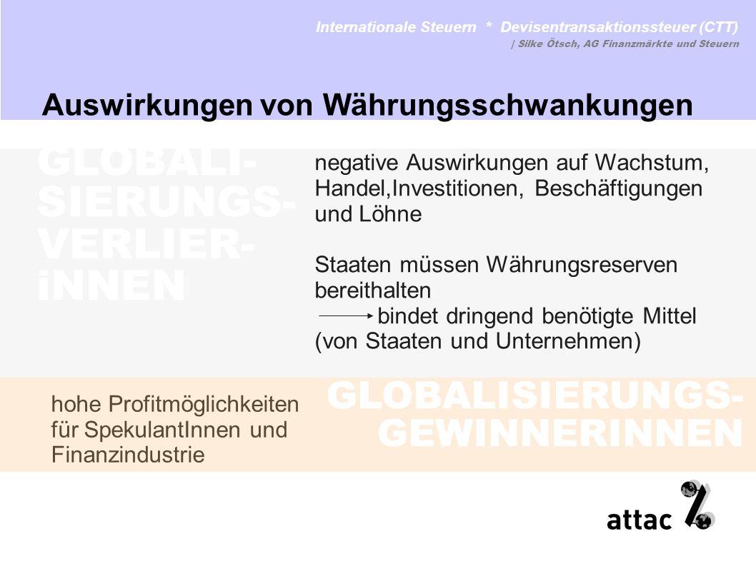 hohe Profitmöglichkeiten für SpekulantInnen und Finanzindustrie Internationale Steuern * Devisentransaktionssteuer (CTT) www.attac.de/internationale-s