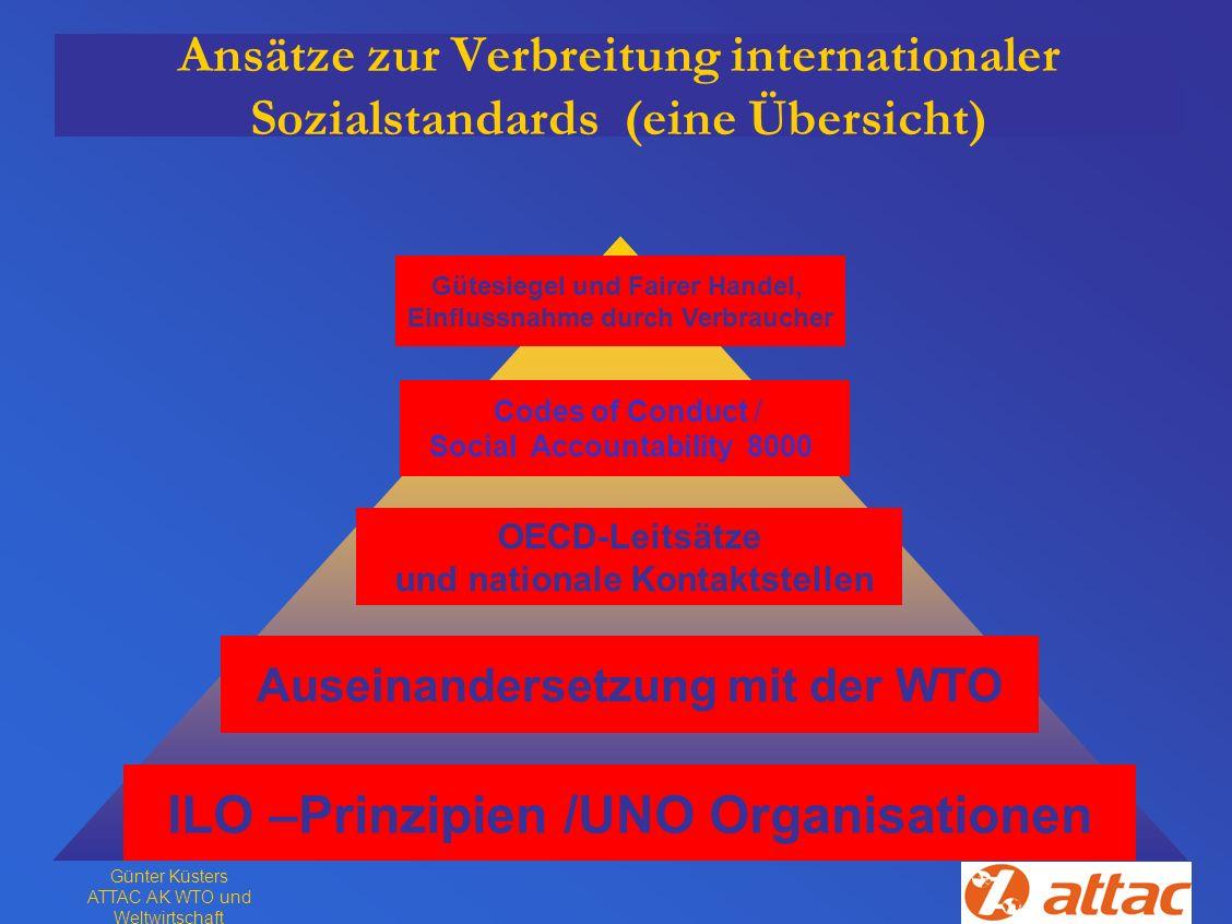 Günter Küsters ATTAC AK WTO und Weltwirtschaft Ansätze zur Verbreitung internationaler Sozialstandards (eine Übersicht) Codes of Conduct / Social Acco