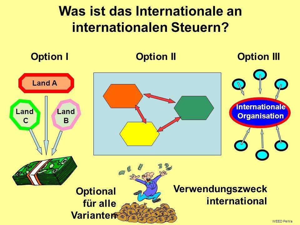 Was ist das Internationale an internationalen Steuern.