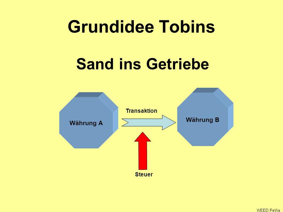 Grundidee Tobins Währung A Währung B Steuer Transaktion Sand ins Getriebe WEED PeWa