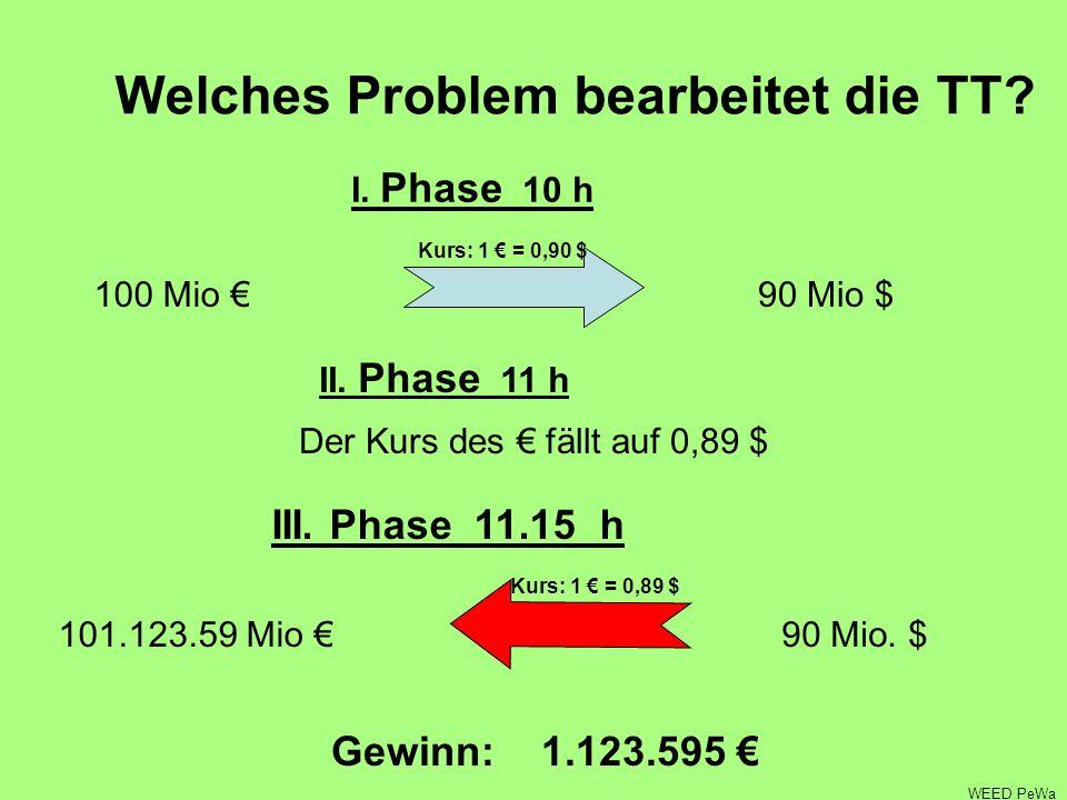 Welches Problem bearbeitet die TT.I. Phase 10 h 90 Mio $ Kurs: 1 = 0,90 $ II.