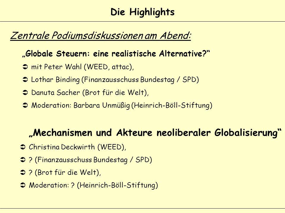 Themenfelder der Sommerakademie ´05 Ideenschmieden für einen andere Welt Politische und ökonomische Theorie zur Globalisierung Globalisierung und Ökologie Europäische Union und Europa Soziale Bewegungen Welthandel Arbeit und soziale Gerechtigkeit Wirtschaftspolitik