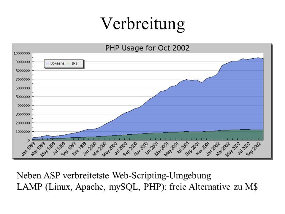 Kontrollstrukturen <?php if (1 == 1)// Syntax wie in JAVA //Schleifen: for, while, do...