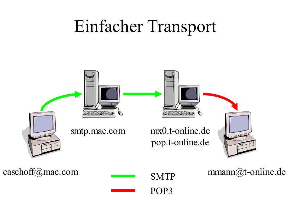 Einfacher Transport caschoff@mac.com smtp.mac.commx0.t-online.de pop.t-online.de mmann@t-online.de SMTP POP3
