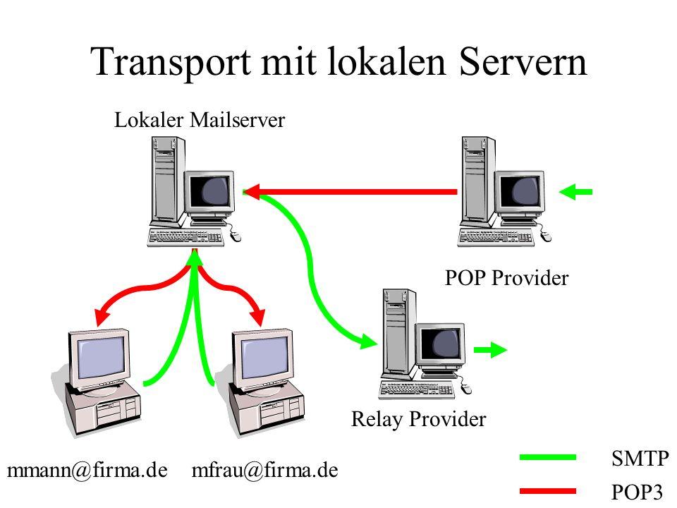 Transport mit lokalen Servern mmann@firma.de Lokaler Mailserver POP Provider mfrau@firma.de SMTP POP3 Relay Provider