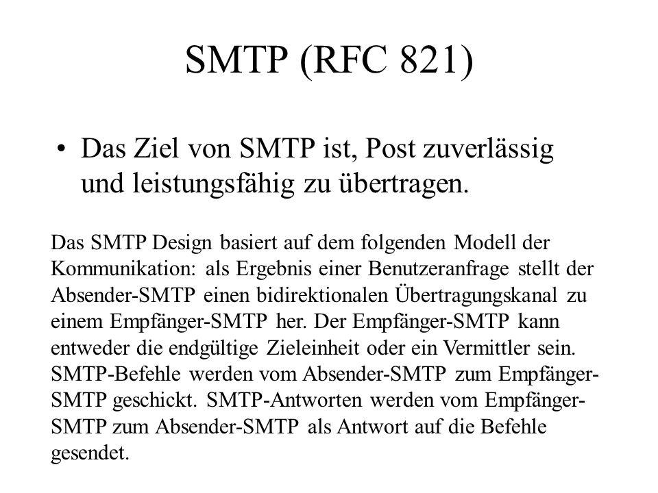 SMTP (RFC 821) Das Ziel von SMTP ist, Post zuverlässig und leistungsfähig zu übertragen. Das SMTP Design basiert auf dem folgenden Modell der Kommunik