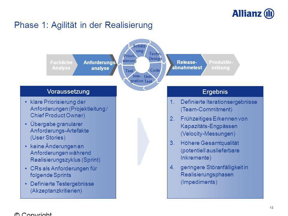 13 © Copyright Allianz 05.03.2012 Phase 1: Agilität in der Realisierung Fachliche Analyse Produktiv- setzung Techn. Design Code Inte- gration Test Pri