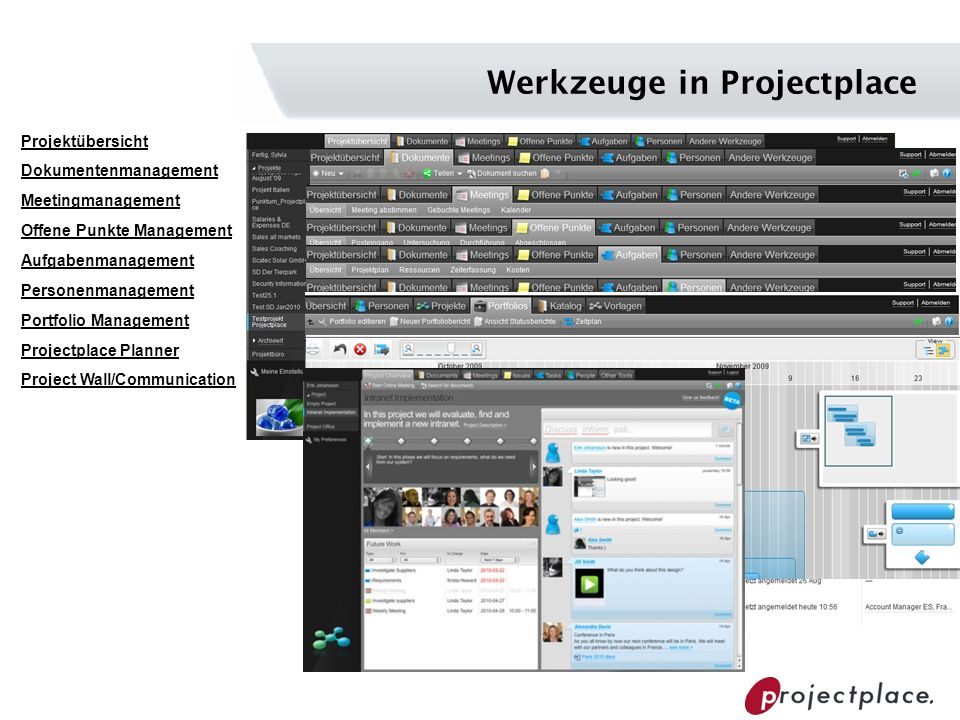Werkzeuge in Projectplace Projektübersicht Dokumentenmanagement Meetingmanagement Offene Punkte Management Aufgabenmanagement Personenmanagement Portf