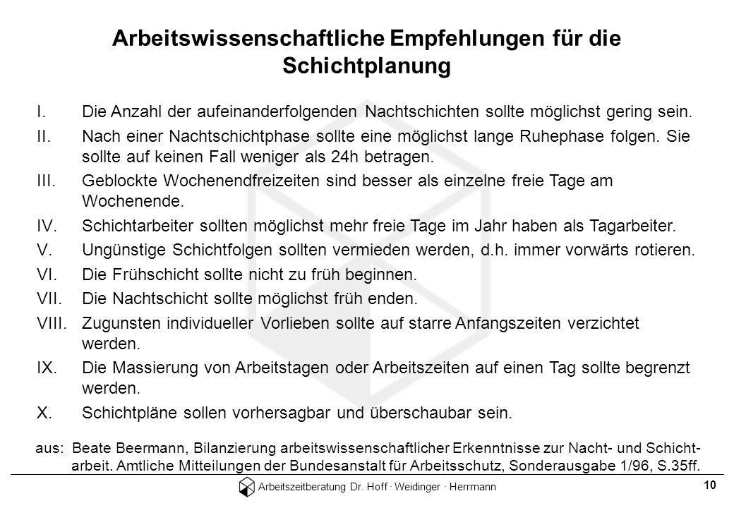 Arbeitszeitberatung Dr. Hoff · Weidinger · Herrmann 10 I. Die Anzahl der aufeinanderfolgenden Nachtschichten sollte möglichst gering sein. II. Nach ei