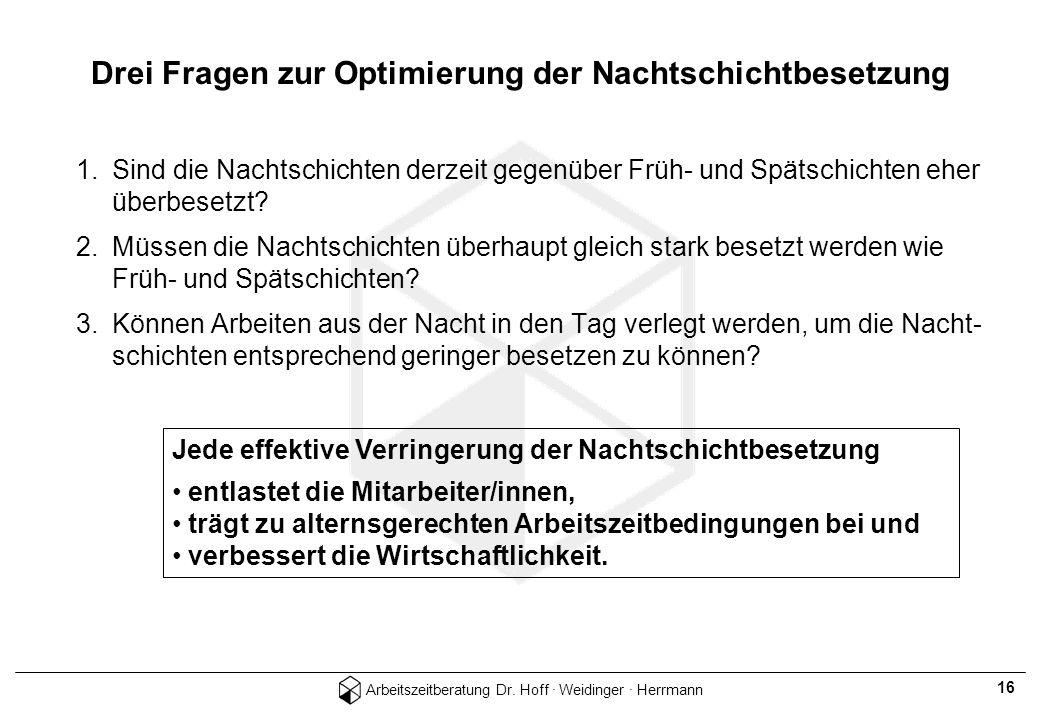 Arbeitszeitberatung Dr. Hoff · Weidinger · Herrmann 16 Drei Fragen zur Optimierung der Nachtschichtbesetzung 1.Sind die Nachtschichten derzeit gegenüb