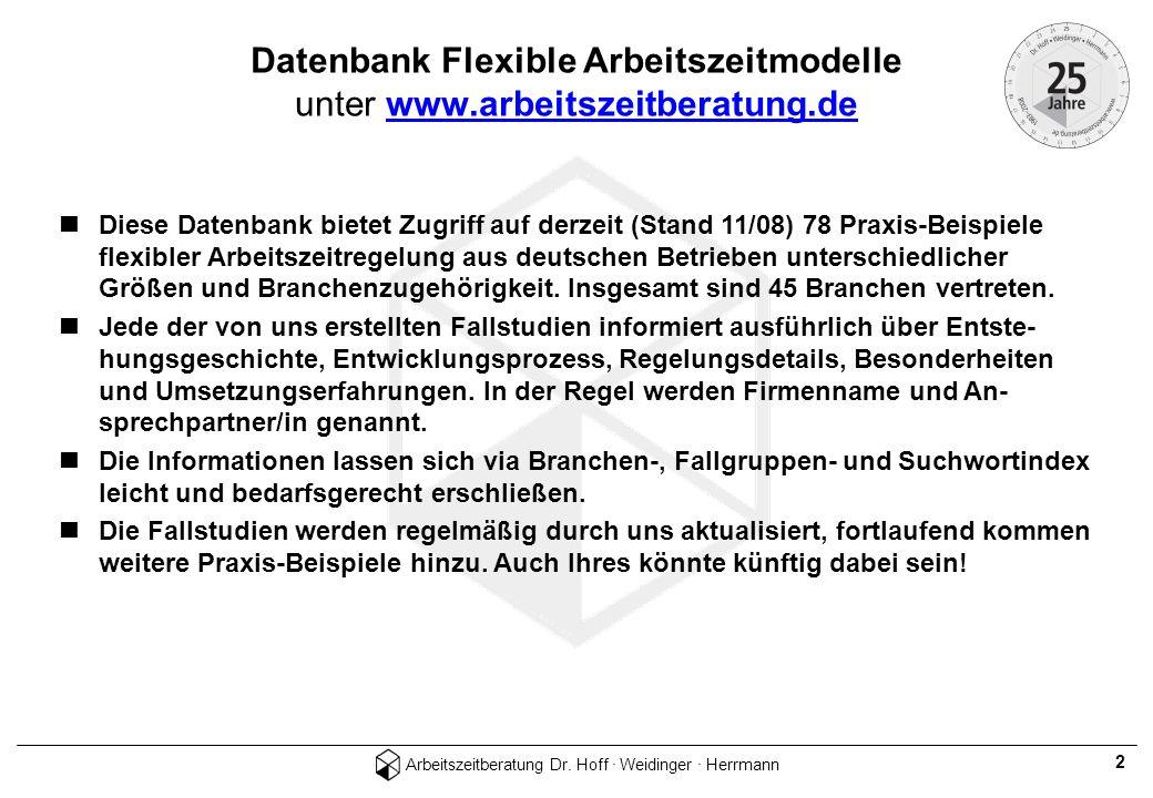 Arbeitszeitberatung Dr. Hoff · Weidinger · Herrmann 2 Diese Datenbank bietet Zugriff auf derzeit (Stand 11/08) 78 Praxis-Beispiele flexibler Arbeitsze