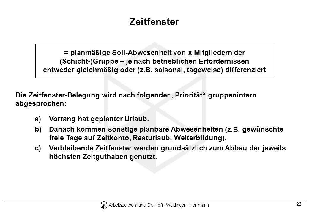 Arbeitszeitberatung Dr. Hoff · Weidinger · Herrmann 23 Die Zeitfenster-Belegung wird nach folgender Priorität gruppenintern abgesprochen: a)Vorrang ha