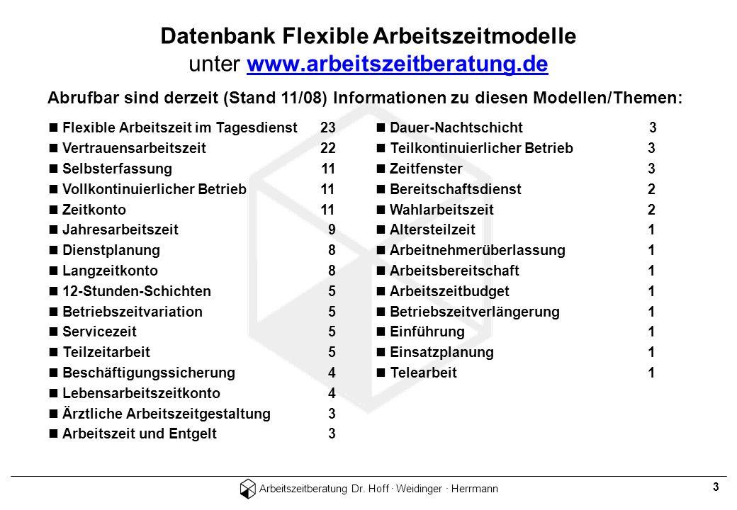 Arbeitszeitberatung Dr. Hoff · Weidinger · Herrmann 3 Abrufbar sind derzeit (Stand 11/08) Informationen zu diesen Modellen/Themen: Datenbank Flexible