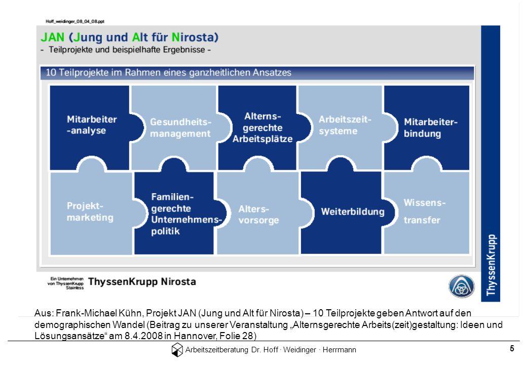 Arbeitszeitberatung Dr. Hoff · Weidinger · Herrmann 5 Aus: Frank-Michael Kühn, Projekt JAN (Jung und Alt für Nirosta) – 10 Teilprojekte geben Antwort