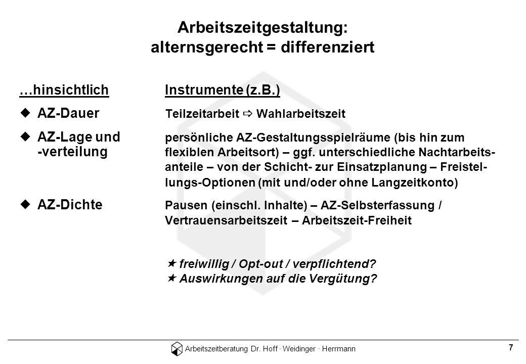 Arbeitszeitberatung Dr. Hoff · Weidinger · Herrmann 7 Arbeitszeitgestaltung: alternsgerecht = differenziert …hinsichtlichInstrumente (z.B.) AZ-Dauer T
