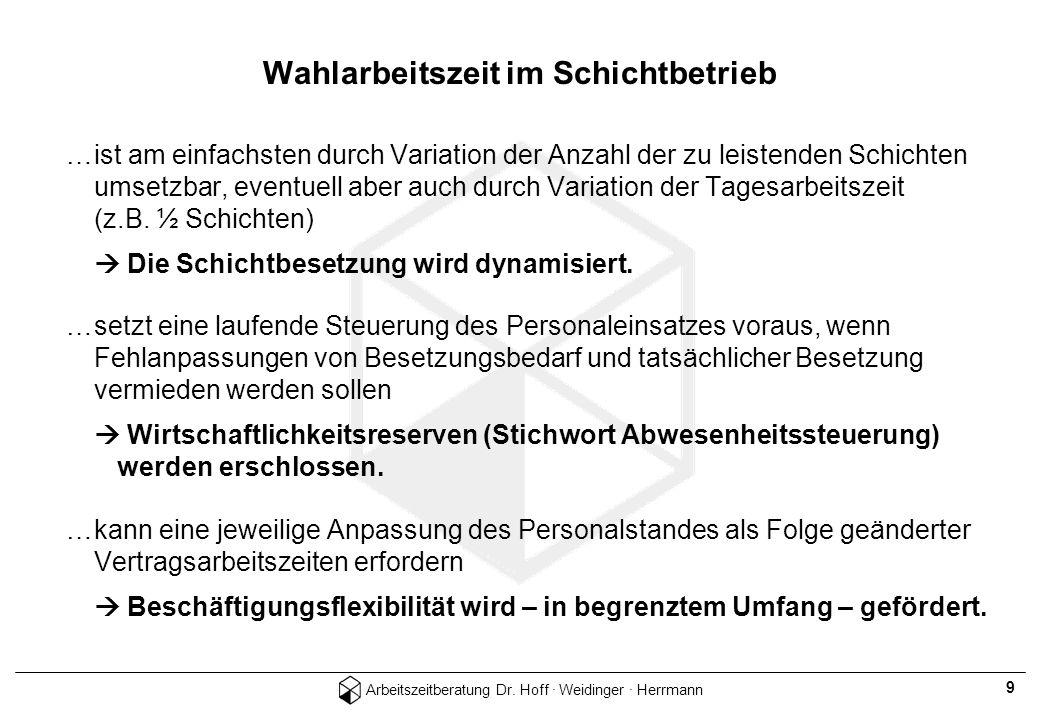 Arbeitszeitberatung Dr. Hoff · Weidinger · Herrmann 9 Wahlarbeitszeit im Schichtbetrieb …ist am einfachsten durch Variation der Anzahl der zu leistend