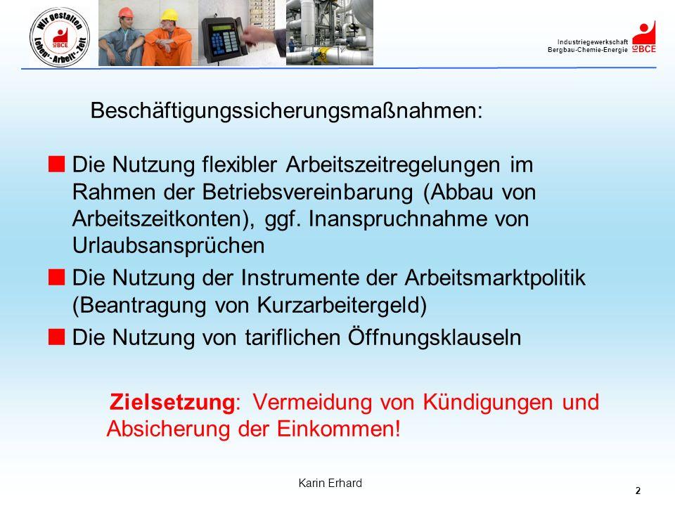 3 Industriegewerkschaft Bergbau-Chemie-Energie Karin Erhard Beschäftigungssicherungsmaßnahmen Bestehende Arbeitszeitkonten müssen vor Einführung von Kurzarbeit nicht aufgelöst werden: Überbrückung von Arbeitsausfällen außerhalb der Schlechtwetterzeit im Rahmen von 50 Stunden.