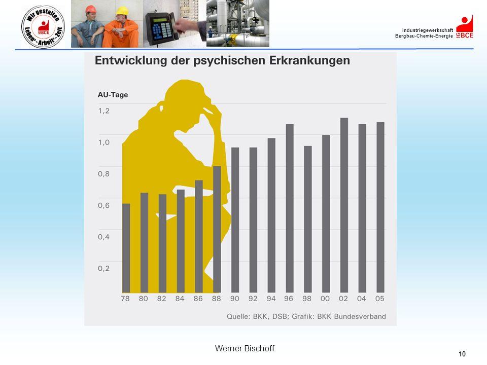 10 Industriegewerkschaft Bergbau-Chemie-Energie Werner Bischoff