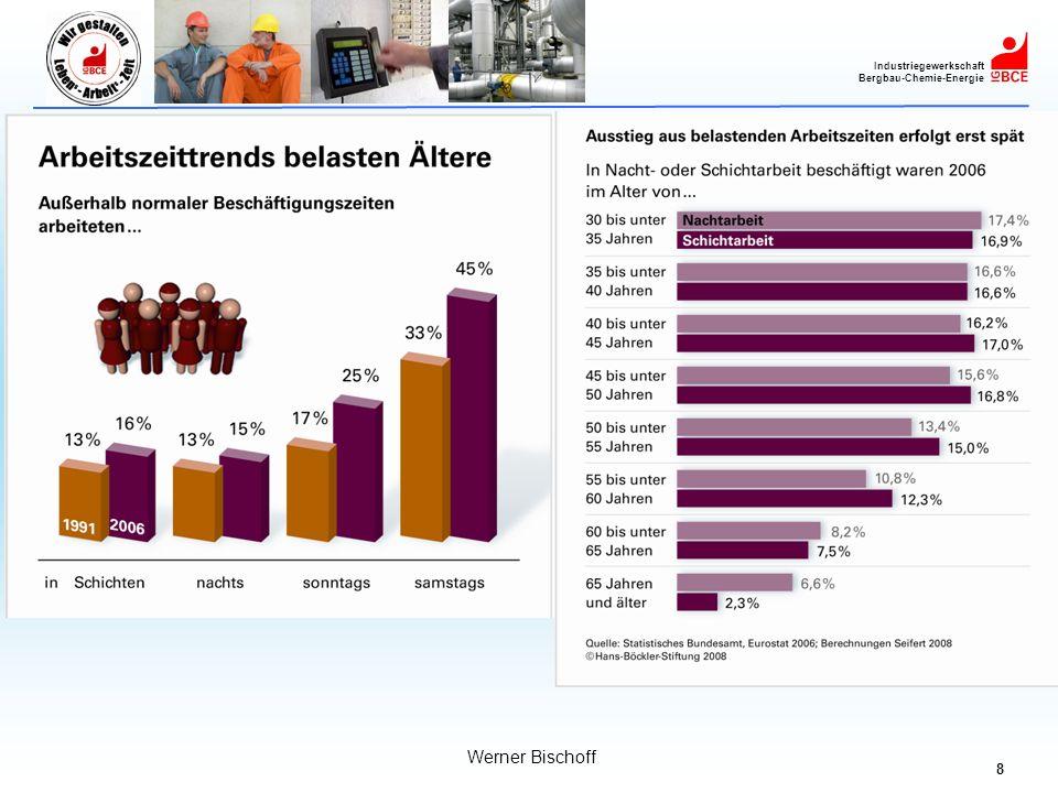 8 Industriegewerkschaft Bergbau-Chemie-Energie Werner Bischoff
