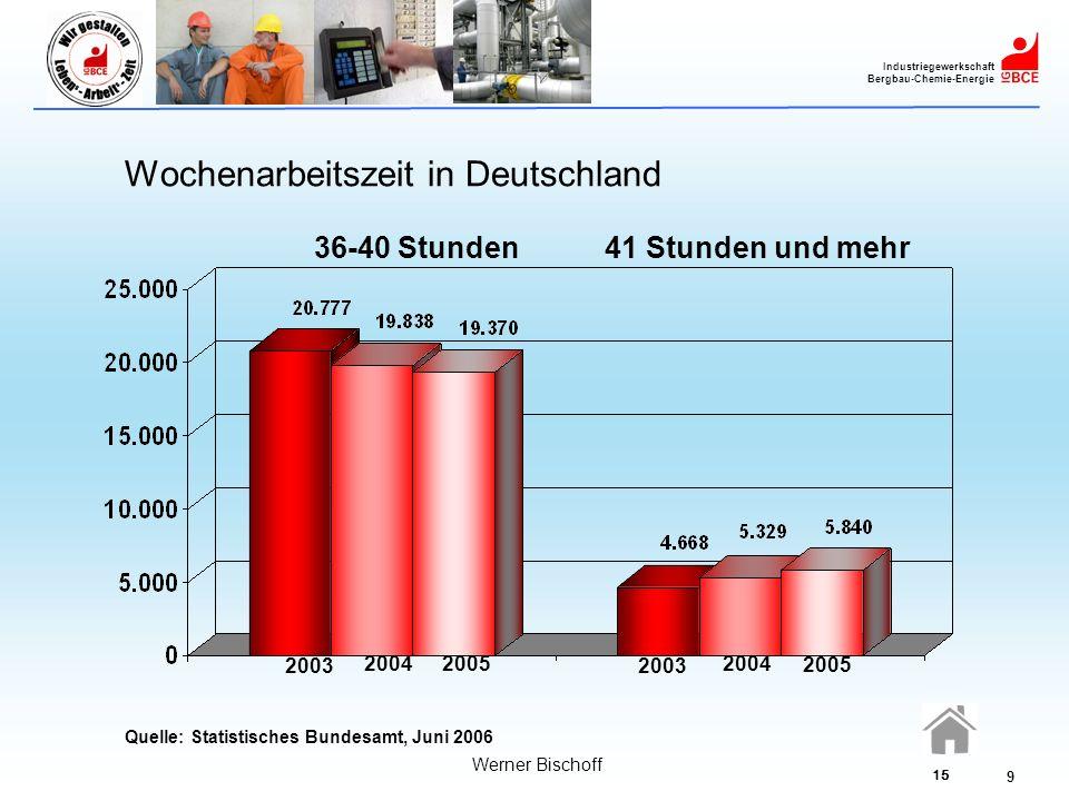 9 Industriegewerkschaft Bergbau-Chemie-Energie Werner Bischoff Wochenarbeitszeit in Deutschland 2003 2004 2005 2003 2004 2005 Quelle: Statistisches Bu