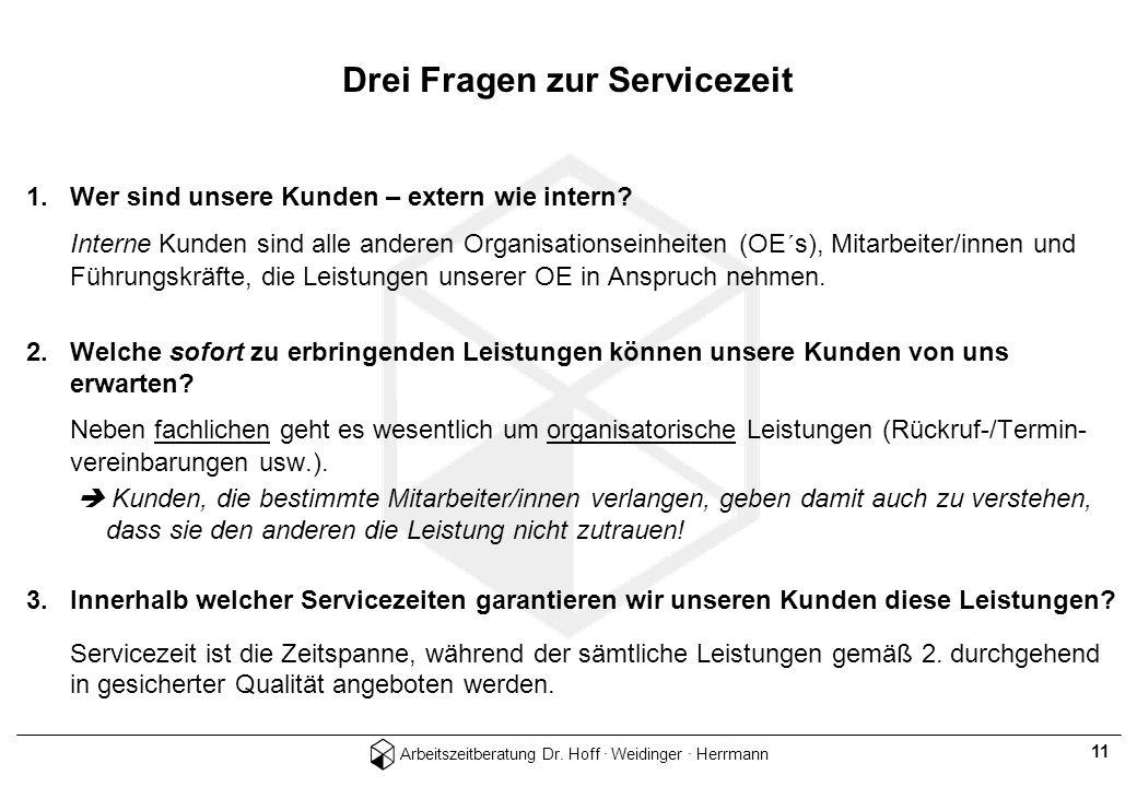 Arbeitszeitberatung Dr. Hoff · Weidinger · Herrmann 11 1.Wer sind unsere Kunden – extern wie intern? Interne Kunden sind alle anderen Organisationsein