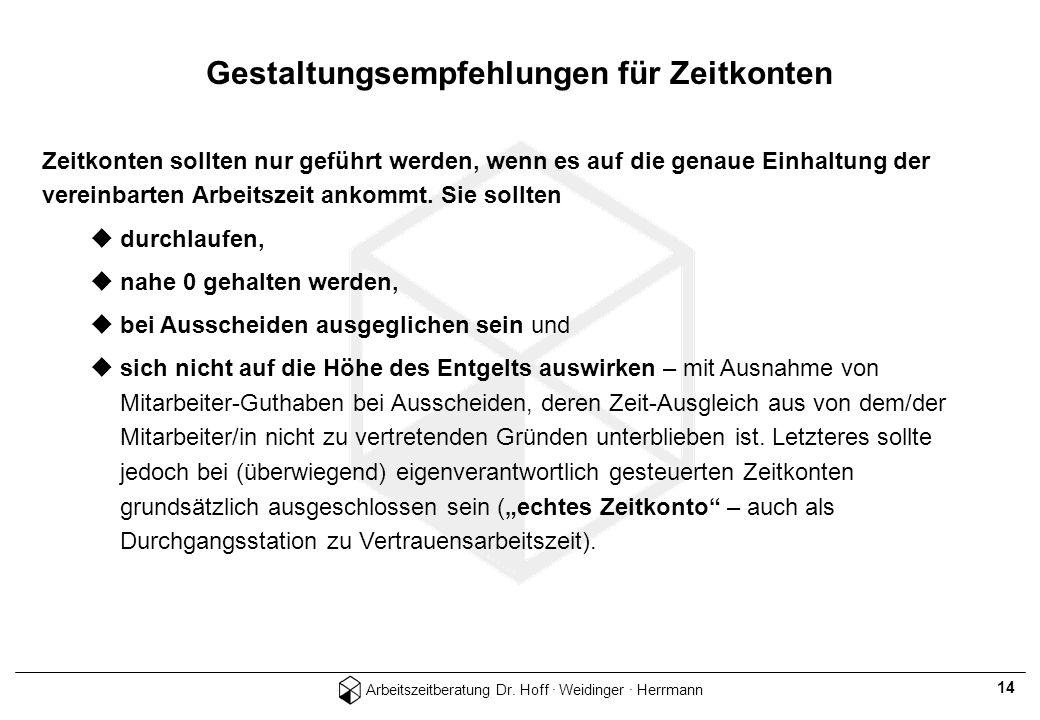 Arbeitszeitberatung Dr. Hoff · Weidinger · Herrmann 14 Zeitkonten sollten nur geführt werden, wenn es auf die genaue Einhaltung der vereinbarten Arbei