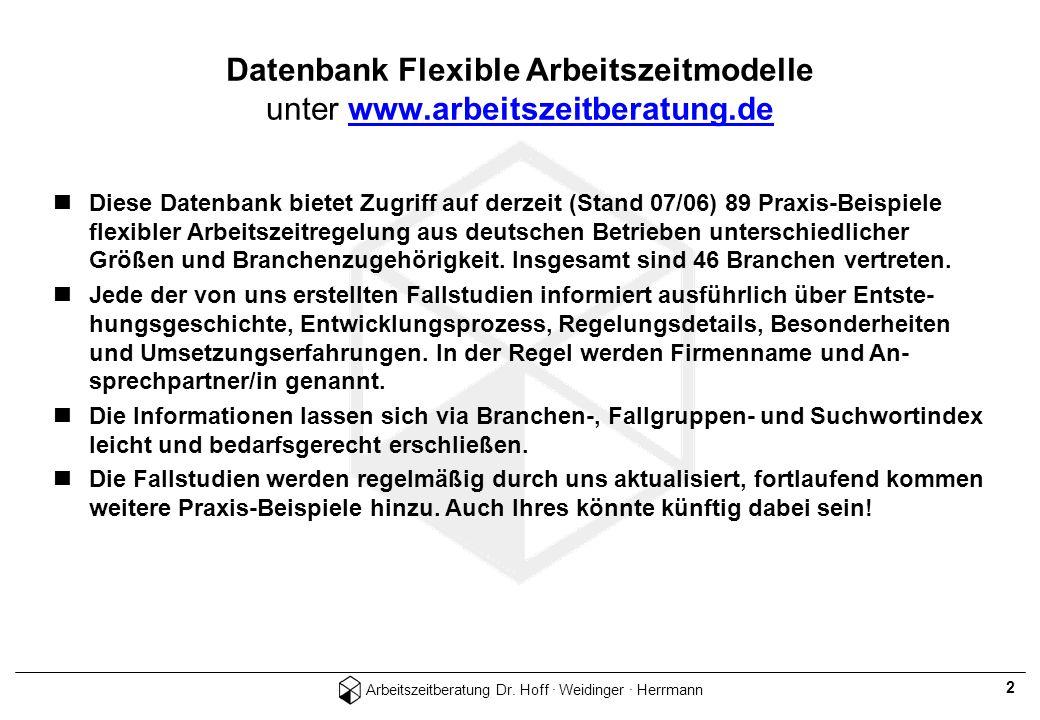 Arbeitszeitberatung Dr. Hoff · Weidinger · Herrmann 2 Diese Datenbank bietet Zugriff auf derzeit (Stand 07/06) 89 Praxis-Beispiele flexibler Arbeitsze