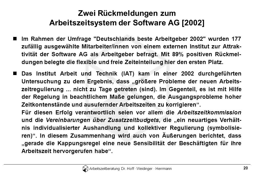 Arbeitszeitberatung Dr. Hoff · Weidinger · Herrmann 20 Im Rahmen der Umfrage