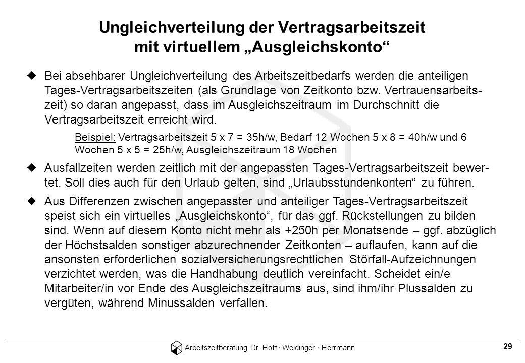 Arbeitszeitberatung Dr. Hoff · Weidinger · Herrmann 29 Bei absehbarer Ungleichverteilung des Arbeitszeitbedarfs werden die anteiligen Tages-Vertragsar