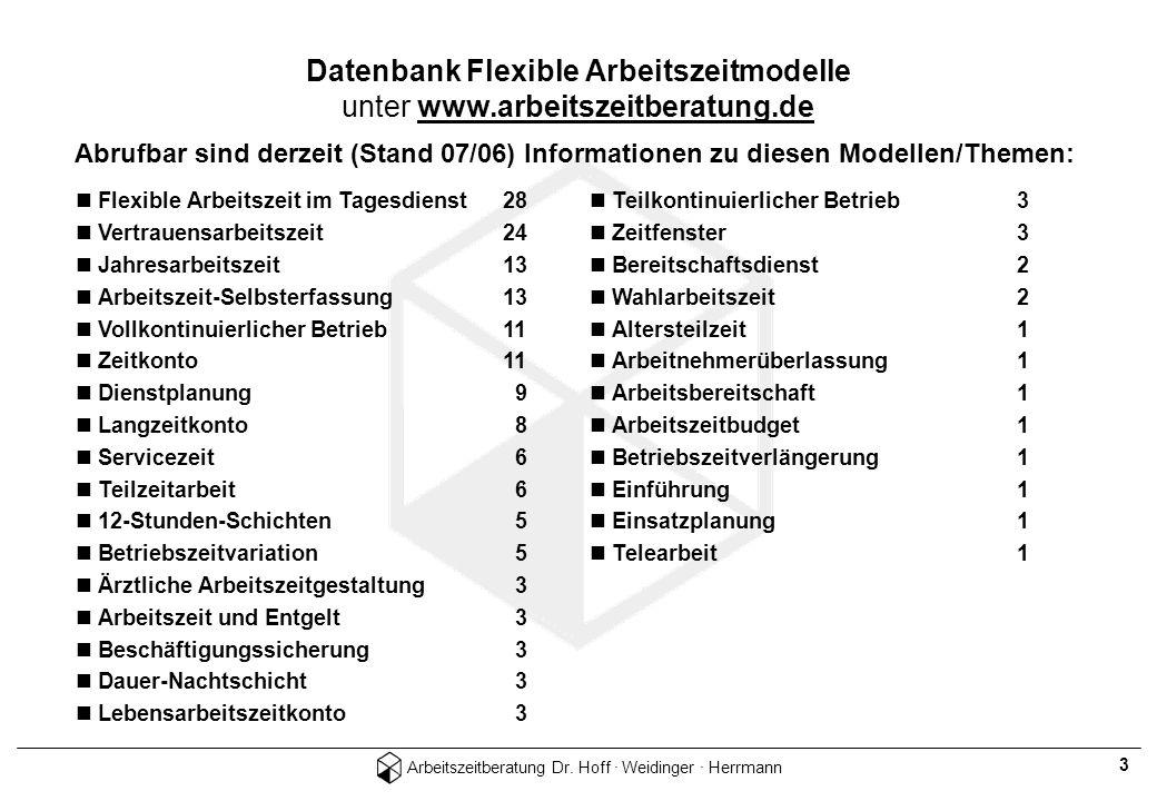 Arbeitszeitberatung Dr. Hoff · Weidinger · Herrmann 3 Abrufbar sind derzeit (Stand 07/06) Informationen zu diesen Modellen/Themen: Datenbank Flexible