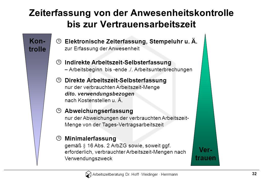 Arbeitszeitberatung Dr. Hoff · Weidinger · Herrmann 32 Elektronische Zeiterfassung, Stempeluhr u. Ä. zur Erfassung der Anwesenheit Indirekte Arbeitsze