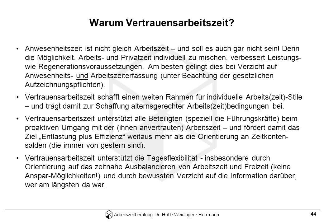 Arbeitszeitberatung Dr. Hoff · Weidinger · Herrmann 44 Warum Vertrauensarbeitszeit? Anwesenheitszeit ist nicht gleich Arbeitszeit – und soll es auch g