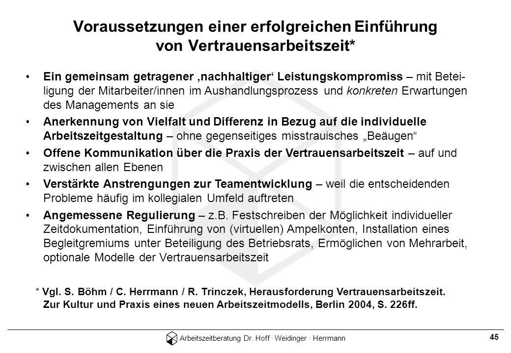 Arbeitszeitberatung Dr. Hoff · Weidinger · Herrmann 45 Voraussetzungen einer erfolgreichen Einführung von Vertrauensarbeitszeit* Ein gemeinsam getrage